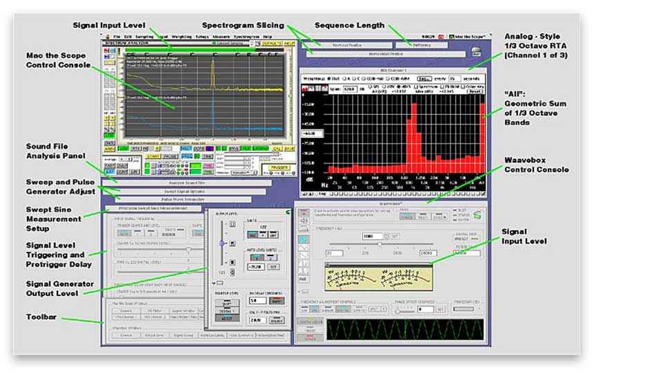 Mac the Scope - Multifunction signal analyzer
