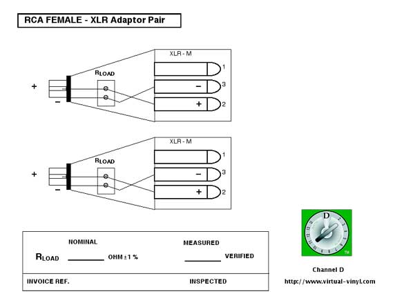 rcafxlrmad xlr to rca wiring diagram diagram wiring diagrams for diy car xlr female wiring diagram at soozxer.org