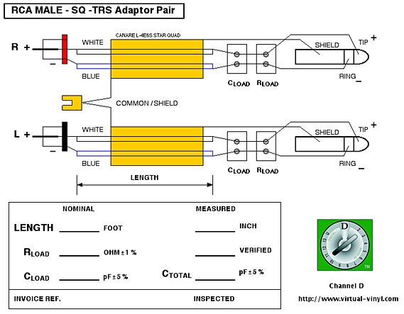rcatrsdiag1 xlr wire diagram the wiring diagram readingrat net Sennheiser TRS Wiring-Diagram at bayanpartner.co
